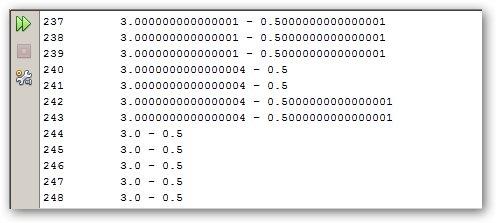 Particle Swarm Optimization (PSO) Sample Code using Java | Gandhi Manalu